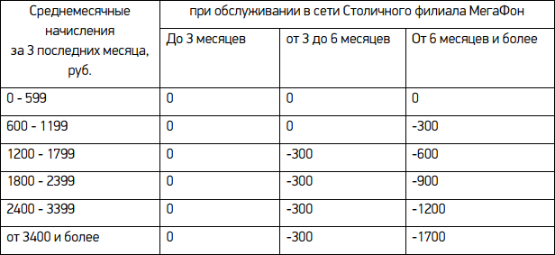 ntoskrnl exe занимает 80 порт